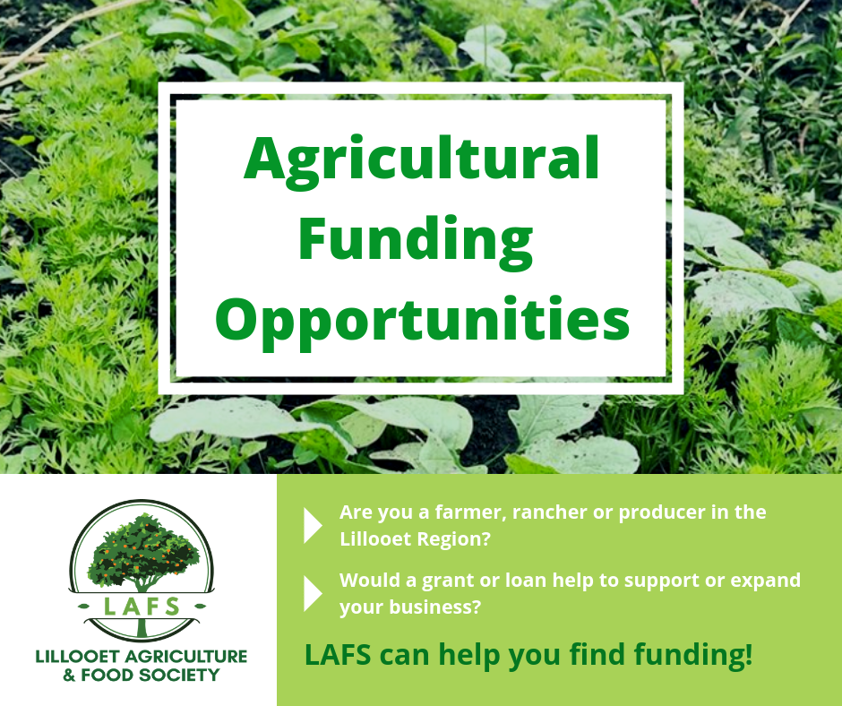 AgriculturalFunding Opportunities(1)